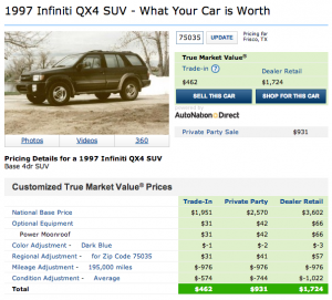 1997 infiniti qx4 value in 2013